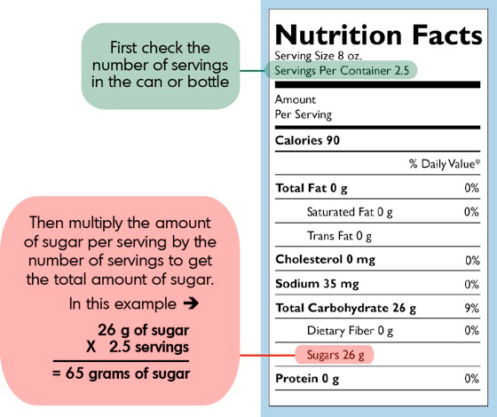 Nutrition Label. First check the number of servings in the can or bottle. Then multiply the amount of sugar per serving by the number of servings to get the total amount of sugar.